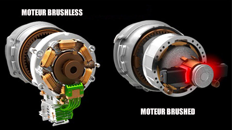 Des moteurs brushless performants et durables