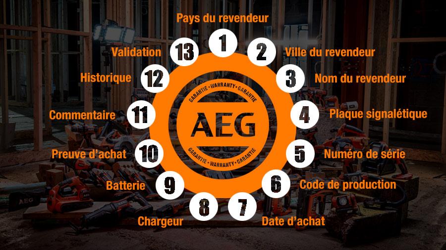 Étapes enregistrement produit AEG