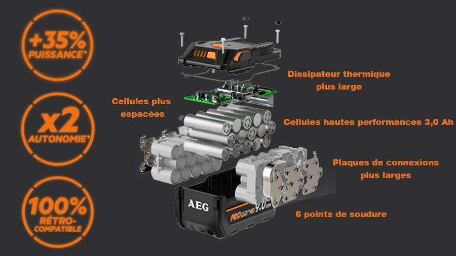 Plus de puissance et d'autonomie avec les nouvelles batteries AEG PROHD