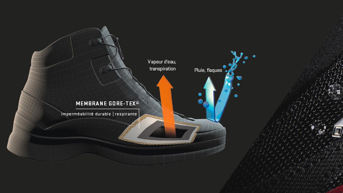 Chaussures de sécurité HECKEL MACSOLE X